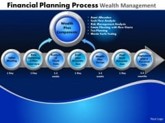 PowerPoint Themes Leadership Financial Planning Ppt Design