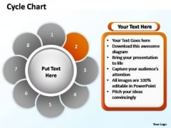 PowerPoint Themes Marketing Cycle Chart Ppt Designs