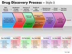 PowerPoint Themes Marketing Drug Discovery Ppt Templates