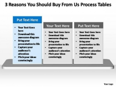 PowerPoint Themes Marketing Process Tables Ppt Backgrounds