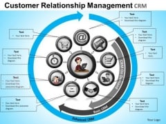 PowerPoint Themes Sales Customer Relationship Ppt Templates