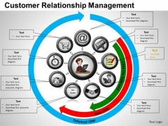 PowerPoint Themes Strategy Customer Relationship Ppt Templates