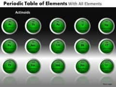 PowerPoint Themes Strategy Periodic Table Ppt Slides