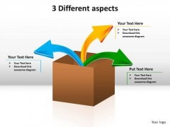 Ppt 3 Different Aspects PowerPoint Templates