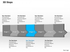 Ppt 3d Consecutive Demonstration To Stop Banking Losses Seven Steps PowerPoint Templates
