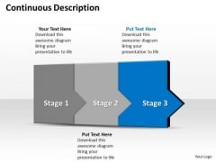 Ppt 3d Continuous Description To Prevent Business Losses Three Steps PowerPoint Templates