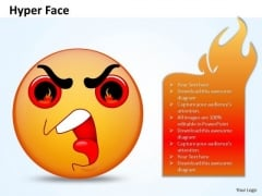 Ppt 3d Emoticon Showing Hyper Face Operations Management PowerPoint Templates