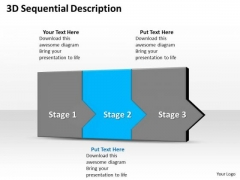 Ppt 3d Sequential Description To Prevent Banking Losses Three Steps PowerPoint Templates
