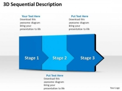 Ppt 3d Sequential Description To Prevent Business Losses Three Steps PowerPoint Templates