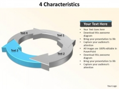 Ppt 4 Characteristics Of An Issue Free PowerPoint Templates 2003