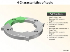 Ppt 4 Characteristics Of Topic Layouts PowerPoint 2003 2010 Templates