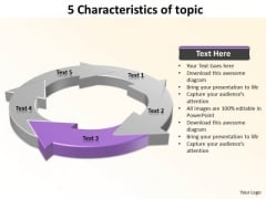 Ppt 5 Characteristics Of An Issue Free PowerPoint Templates 2003