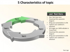 Ppt 5 Characteristics Of Case PowerPoint Certificate Templates