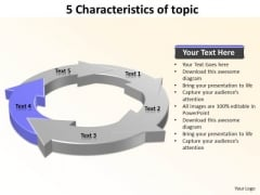 Ppt 5 Characteristics Of Topic Free PowerPoint Templates 2010