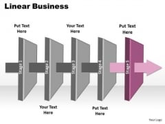 Ppt 5 Layers Internet Marketing PowerPoint Presentation Process Chart Templates