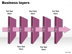 Ppt 5 Layers World Business Presentation Layouts PowerPoint Free Process Chart Templates