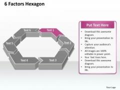 Ppt 6 Aspects Hexagon Editable Layouts PowerPoint 2010 Templates