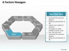 Ppt 6 Factors Hexagon Angles Editable PowerPoint Templates Theme