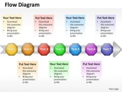 Ppt 7 Sequential Stages New Business PowerPoint Presentation Data Flow Diagram Templates