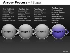 Ppt Background Circular Motion PowerPoint Flow Of 4 Stage Diagram Free 5 Graphic