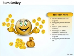 Ppt Business Smiley Face 4 PowerPoint Templates