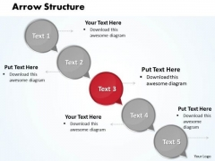 Ppt Circular Arrow Structure Of 5 Practice The PowerPoint Macro Steps Templates