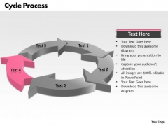 Ppt Circular Arrrow Flow Nursing Process PowerPoint Presentation 5 Stages Templates
