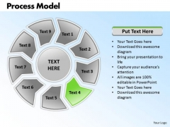 Ppt Circular Communication Process PowerPoint Presentation Model Templates