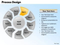 Ppt Circular Process Design PowerPoint Presentation Layouts Free Templates