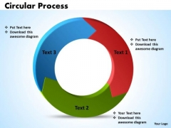 Ppt Circular Procurement Process PowerPoint Presentation Cycle Diagram 3 Stages Templates