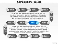 Ppt Complex Flow Change Management Process PowerPoint Presentation System Templates