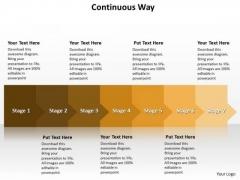 Ppt Continual Description Of Manufacture Losses Seven Phase Diagram PowerPoint Templates