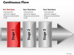 Ppt Continuous Flow 3 Stages1 PowerPoint Templates