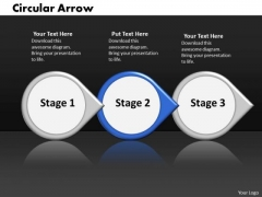 Ppt Defined Forging Process PowerPoint Slides Of 3 Stages Circular Arrow Templates
