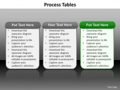 Ppt Description Of Approaches Using Tables PowerPoint Templates
