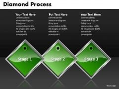 Ppt Diamond Military Decision Making Process PowerPoint Presentation 3 Stages Templates