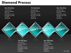 Ppt Diamond Mining Process PowerPoint Presentation 5 State Diagram Templates