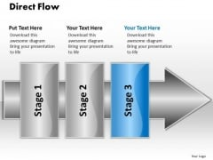 Ppt Direct Flow 3 Stages1 PowerPoint Templates