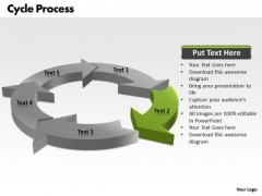 Ppt Factors In Cycle Procurement Process PowerPoint Presentation 5 Stages Templates
