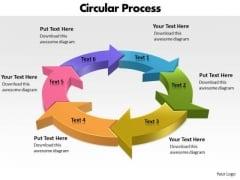 Ppt Factors Of Circular Change Management Process PowerPoint Presentation Templates