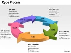 Ppt Factors Of Cycle Communication Process PowerPoint Presentation 5 Stages Templates