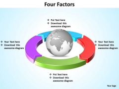 Ppt Four Factors Circular Nursing Process PowerPoint Presentation Templates