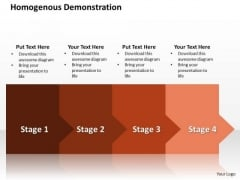Ppt Homogenous Way To Avoid Development Losses Four Steps PowerPoint Templates
