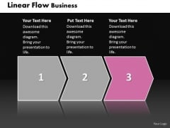 Ppt Linear Flow Business PowerPoint Presentation Communication Chart Templates
