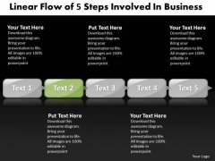 Ppt Linear Flow Of 5 Scientific Method Steps PowerPoint Presentation Templates
