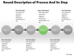 Ppt Linear Scientific Method Steps PowerPoint Presentation Of Process Templates