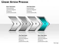 Ppt Linear Sequence Of Process Using 4 Stages PowerPoint Templates