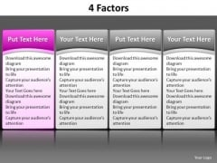 Ppt Pink PowerPoint Presentation Table Listing Its Factors Components Templates