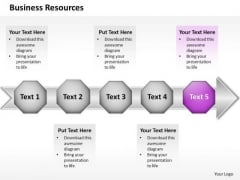Ppt PowerPoint Slide Numbers To Make Efficient Use Of Limited Resources Templates