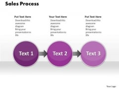 Ppt Sale Process 3 Power Point Stage PowerPoint Templates